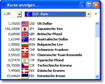 Währungsrechner - Hier können Sie Währungen kostenlos umrechnen und sich außerdem historische Wechselkurse anzeigen lassen.