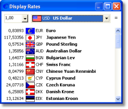 AB-Edit - Free Currency Calculator - Display Rates