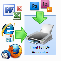 Drucken in PDF Annotator