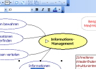 Diagramm Snippets