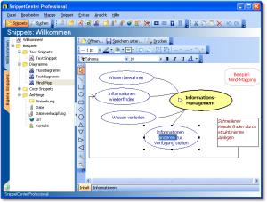Diagramm Snippets - Diagramm Snippets können einfache Skizzen oder komplexe Diagramme beinhalten. Mittels grafischer Grundelemente können unterschiedlichste Diagramme schnell und effizient gezeichnet werden. Die Elemente können beschriftet und miteinander verbunden werden. - Diagramm Snippets